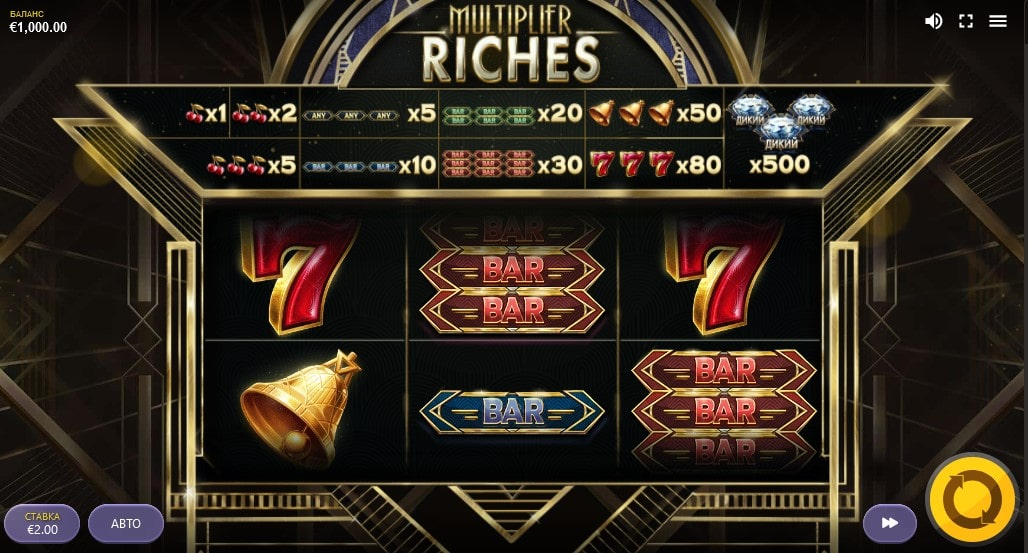 Онлайн слот от Red Tiger Multiplier Riches